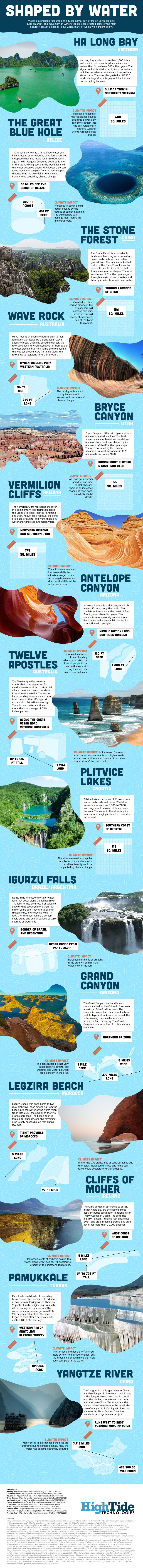 Shaped By Water Infographic - High Tide Technologies